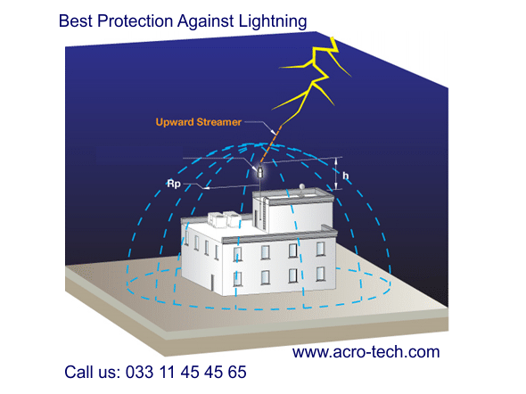 E S E System Lightning Protection And Grounding Systems